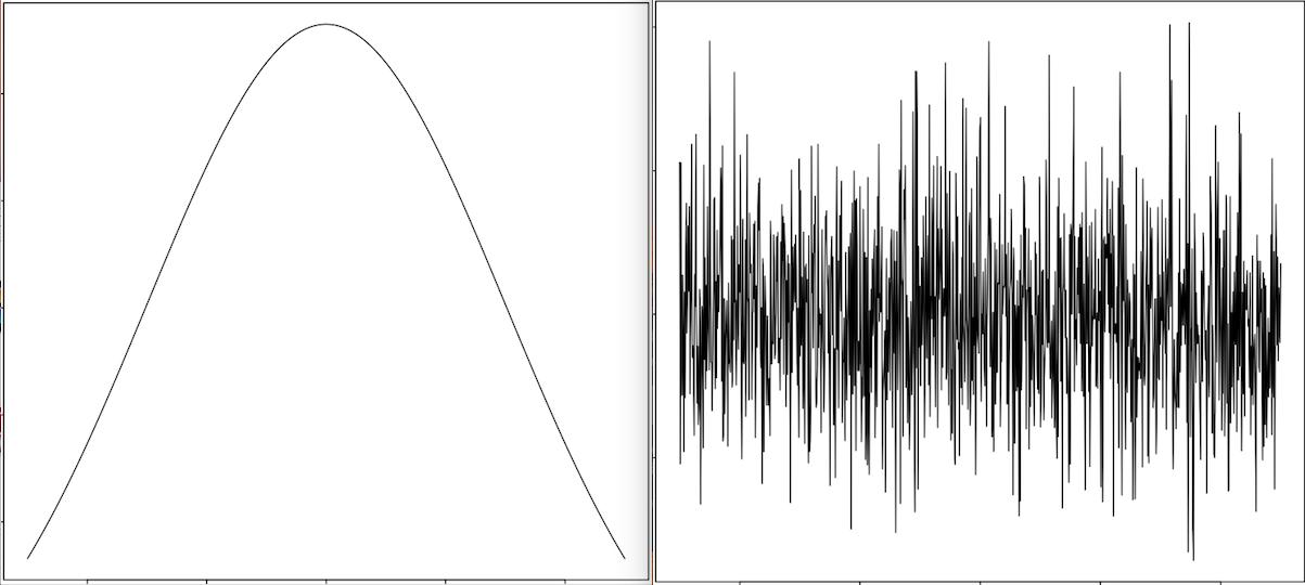 SCALED SCORE vs STANDARD SCORE | Calculator, chart, definitions